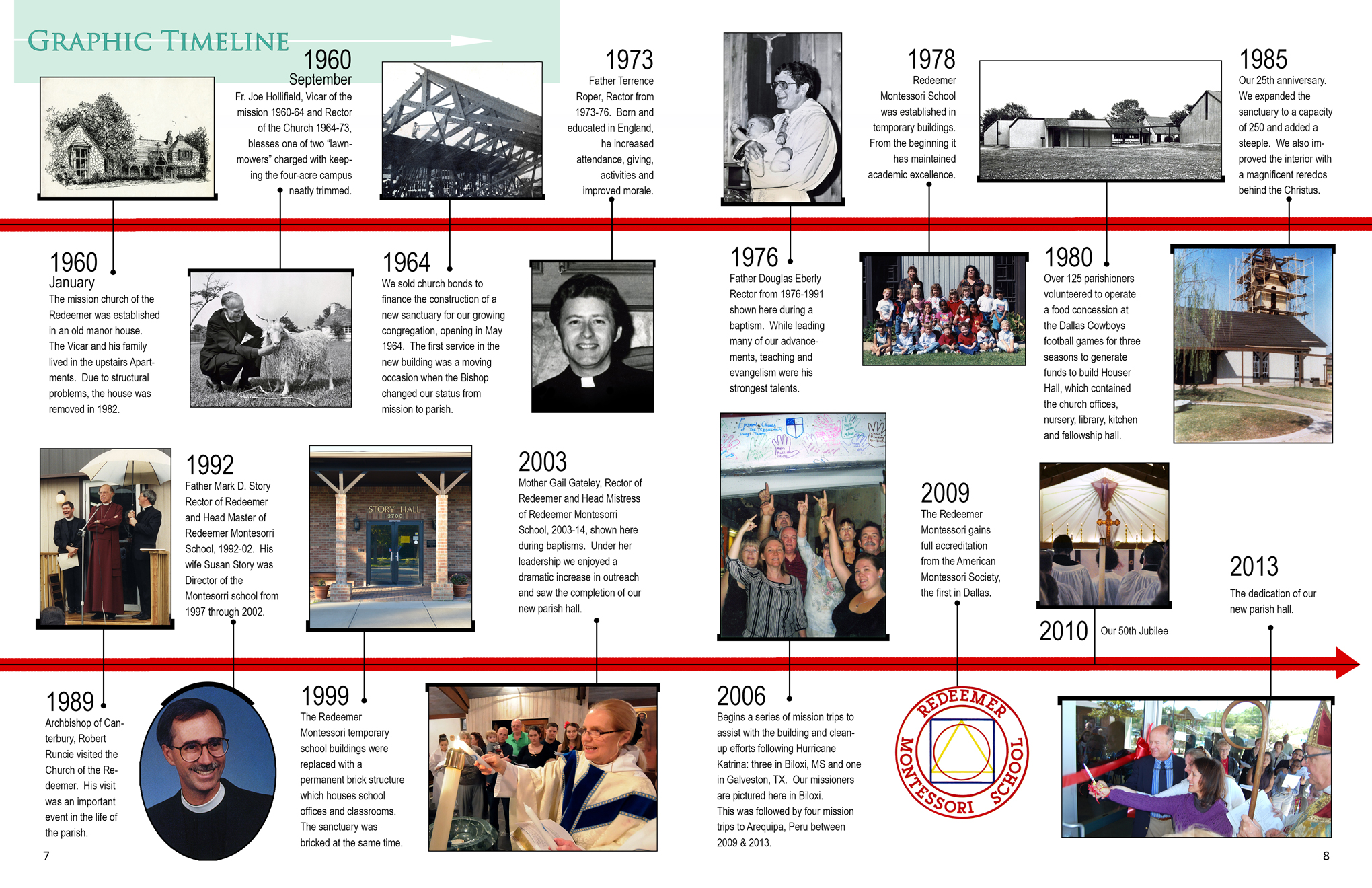 graphic timeline of Redeemer Episcopal Church in Irving, Texas